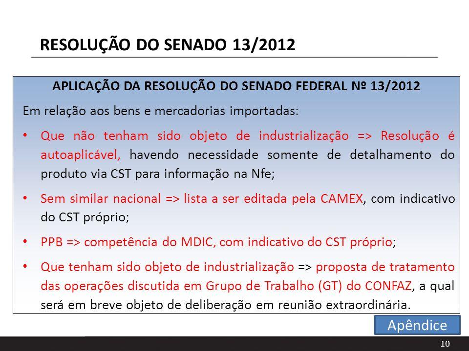 10 APLICAÇÃO DA RESOLUÇÃO DO SENADO FEDERAL Nº 13/2012 Em relação aos bens e mercadorias importadas: Que não tenham sido objeto de industrialização =>
