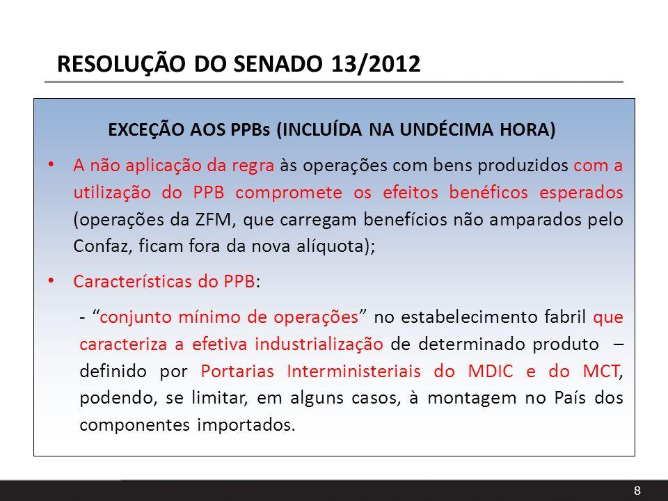 8 EXCEÇÃO AOS PPBs (INCLUÍDA NA UNDÉCIMA HORA) A não aplicação da regra às operações com bens produzidos com a utilização do PPB compromete os efeitos