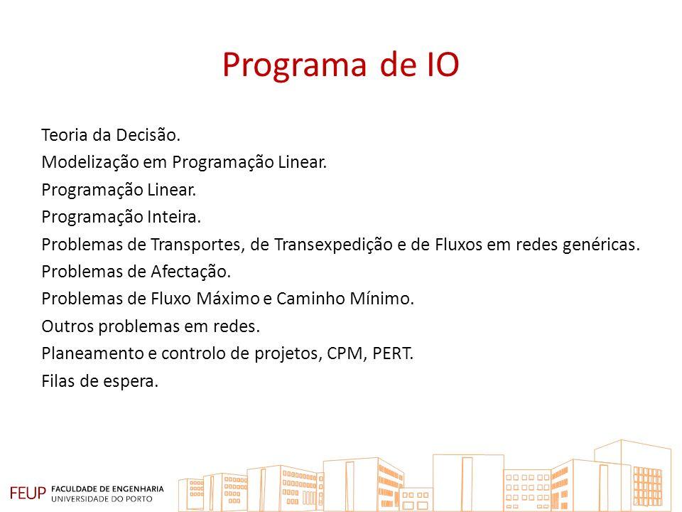 Programa de IO Teoria da Decisão. Modelização em Programação Linear.