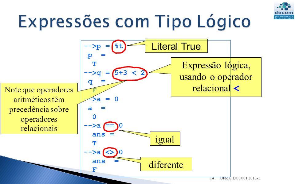 UFMG DCC001 2013-1 14 -->p = %t p = T -->q = 5+3 < 2 q = F -->a = 0 a = 0 -->a == 0 ans = T -->a <> 0 ans = F Literal True Expressão lógica, usando o operador relacional < igual diferente Note que operadores aritméticos têm precedência sobre operadores relacionais