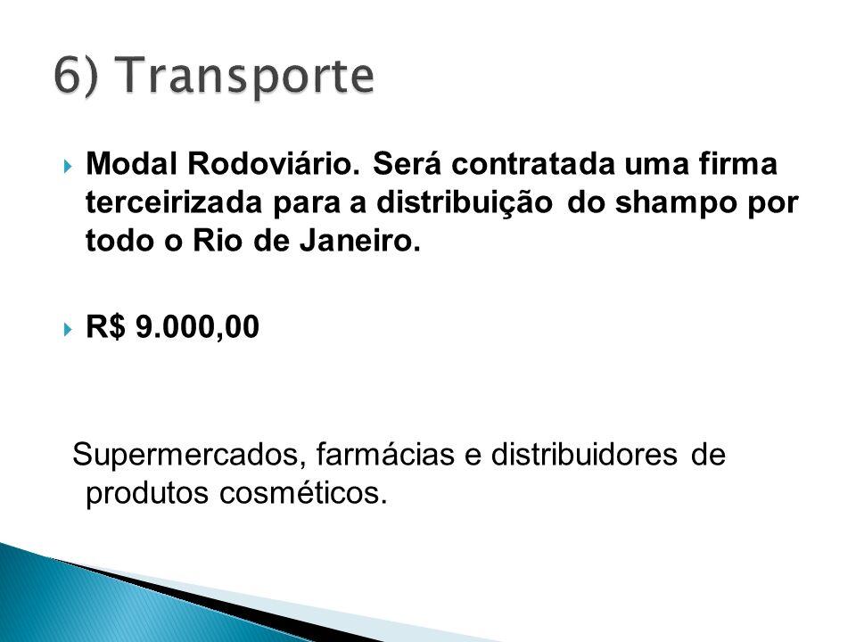 Modal Rodoviário. Será contratada uma firma terceirizada para a distribuição do shampo por todo o Rio de Janeiro. R$ 9.000,00 Supermercados, farmácias