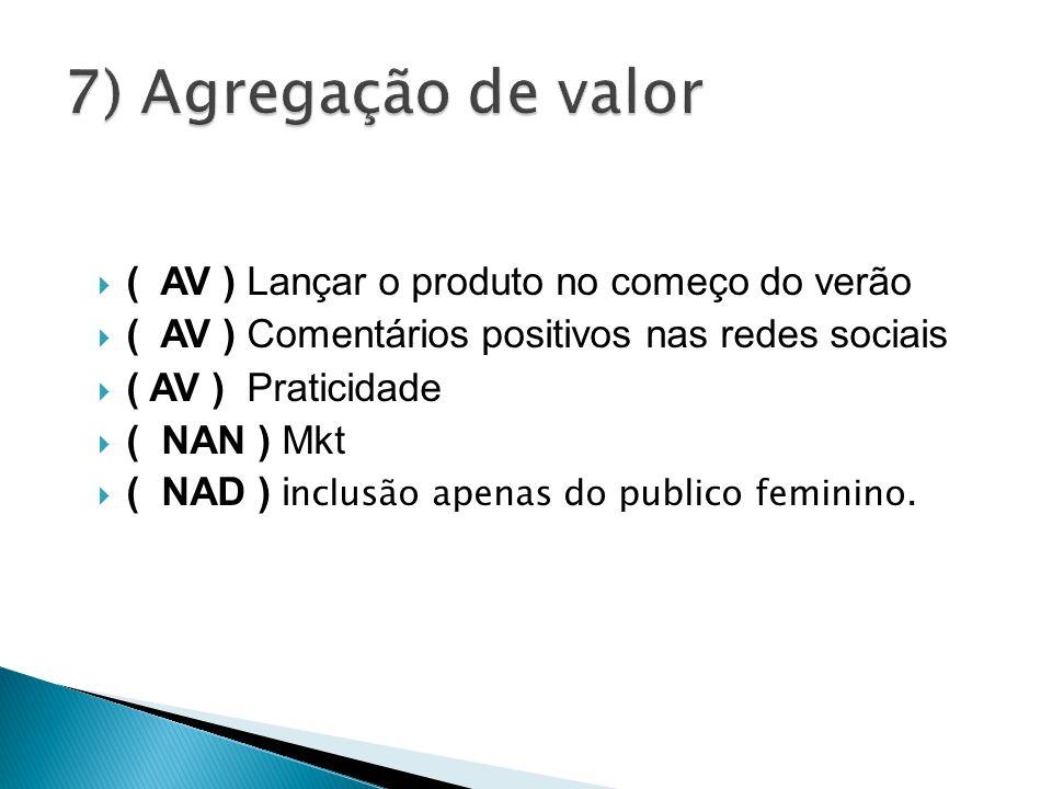 ( AV ) Lançar o produto no começo do verão ( AV ) Comentários positivos nas redes sociais ( AV ) Praticidade ( NAN ) Mkt ( NAD ) i nclusão apenas do p
