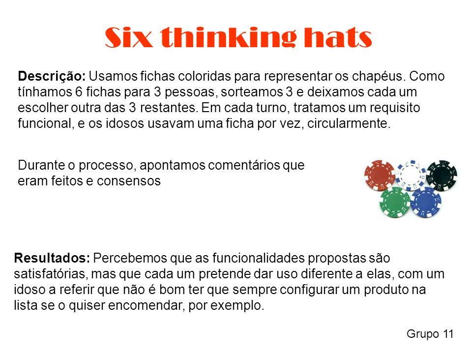 Six thinking hats Grupo 11 Descrição: Usamos fichas coloridas para representar os chapéus.