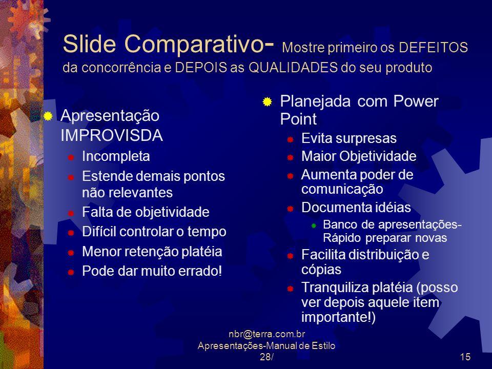 nbr@terra.com.br Apresentações-Manual de Estilo 28/15 Slide Comparativo - Mostre primeiro os DEFEITOS da concorrência e DEPOIS as QUALIDADES do seu pr