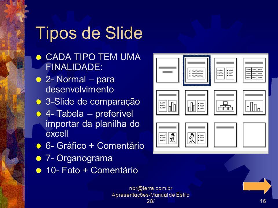 nbr@terra.com.br Apresentações-Manual de Estilo 28/16 Tipos de Slide CADA TIPO TEM UMA FINALIDADE: 2- Normal – para desenvolvimento 3-Slide de compara