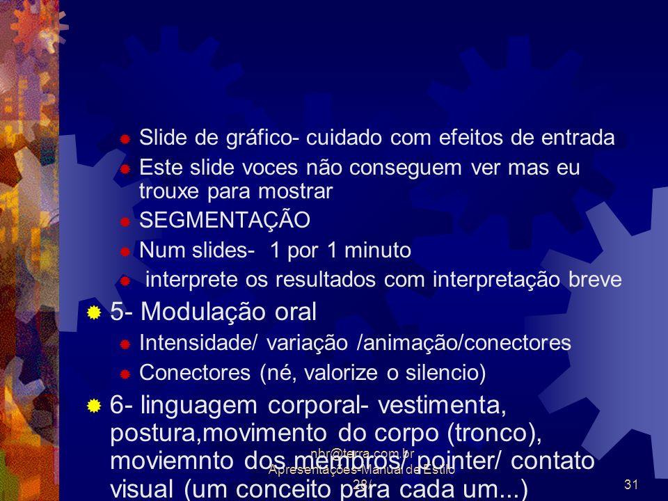 nbr@terra.com.br Apresentações-Manual de Estilo 28/31 Slide de gráfico- cuidado com efeitos de entrada Este slide voces não conseguem ver mas eu troux