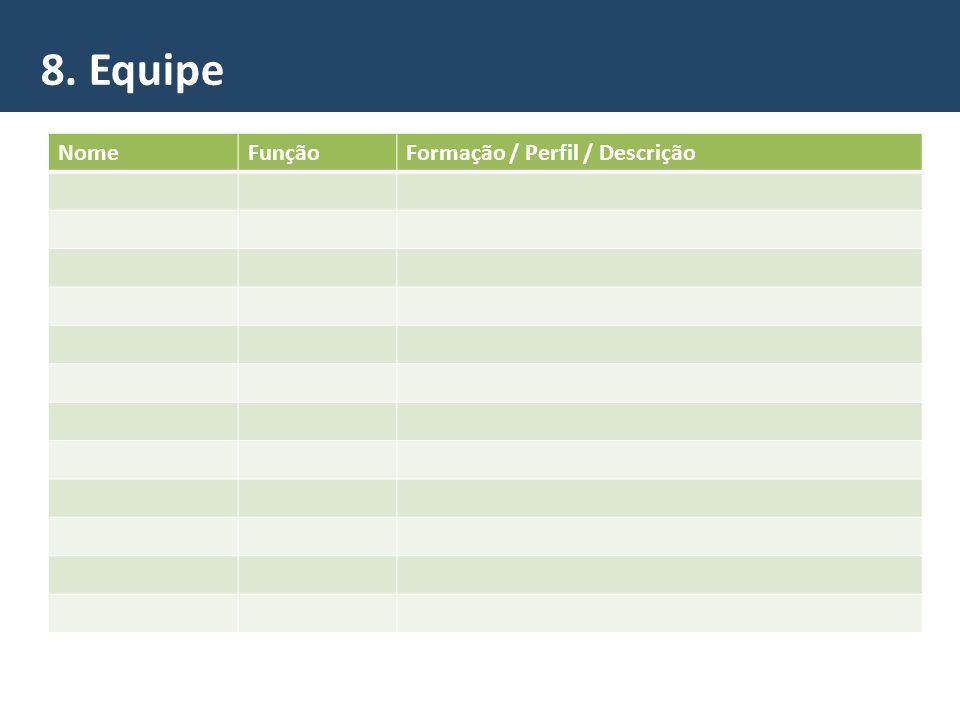 8. Equipe NomeFunçãoFormação / Perfil / Descrição