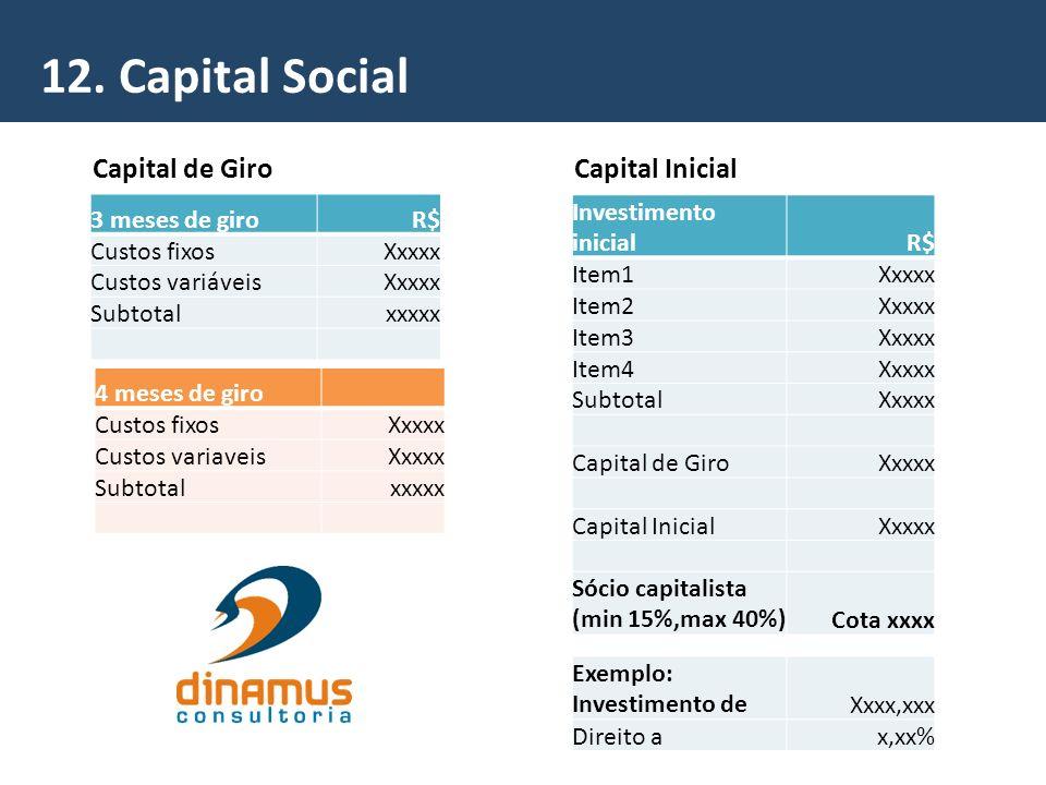 12. Capital Social 3 meses de giroR$ Custos fixosXxxxx Custos variáveisXxxxx Subtotalxxxxx Investimento inicialR$ Item1Xxxxx Item2Xxxxx Item3Xxxxx Ite