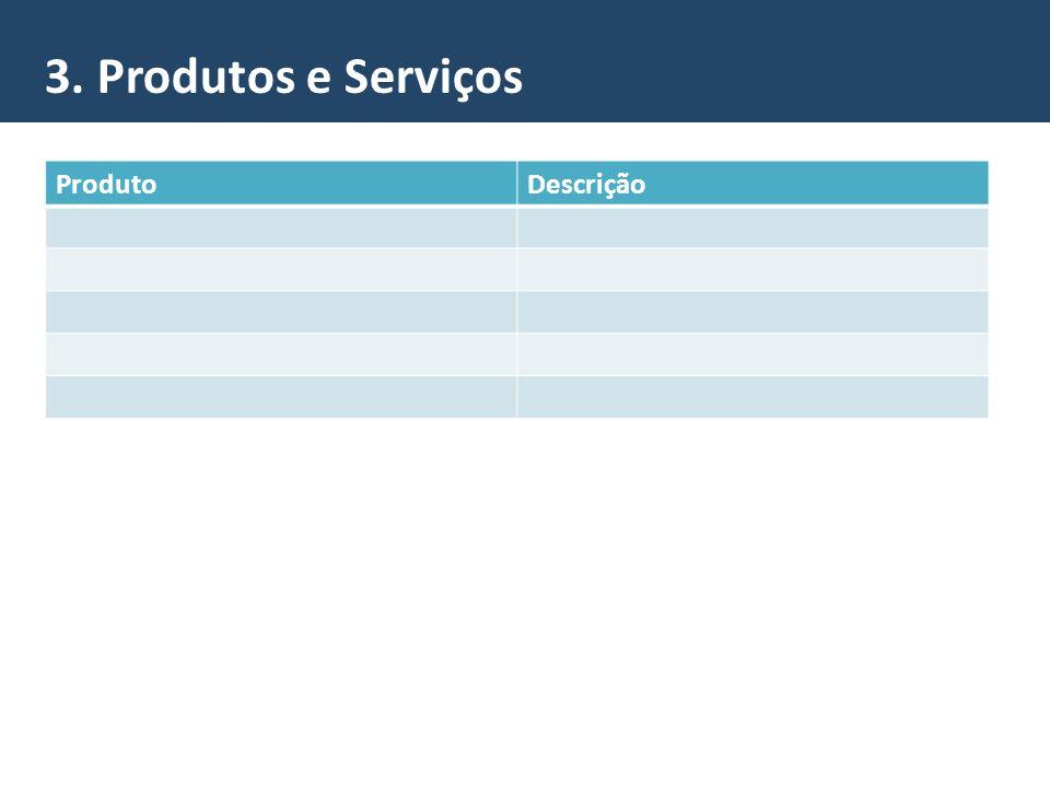 3. Produtos e Serviços ProdutoDescrição