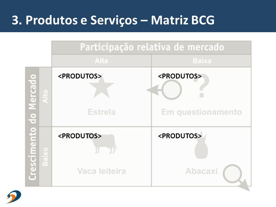 3. Produtos e Serviços – Matriz BCG