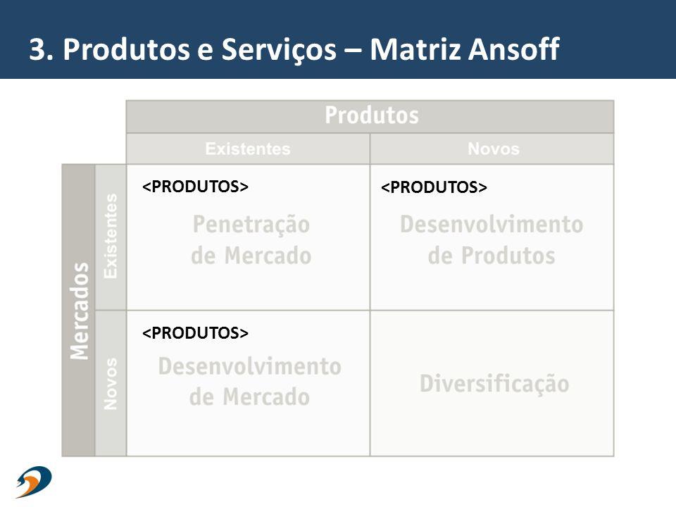 3. Produtos e Serviços – Matriz Ansoff