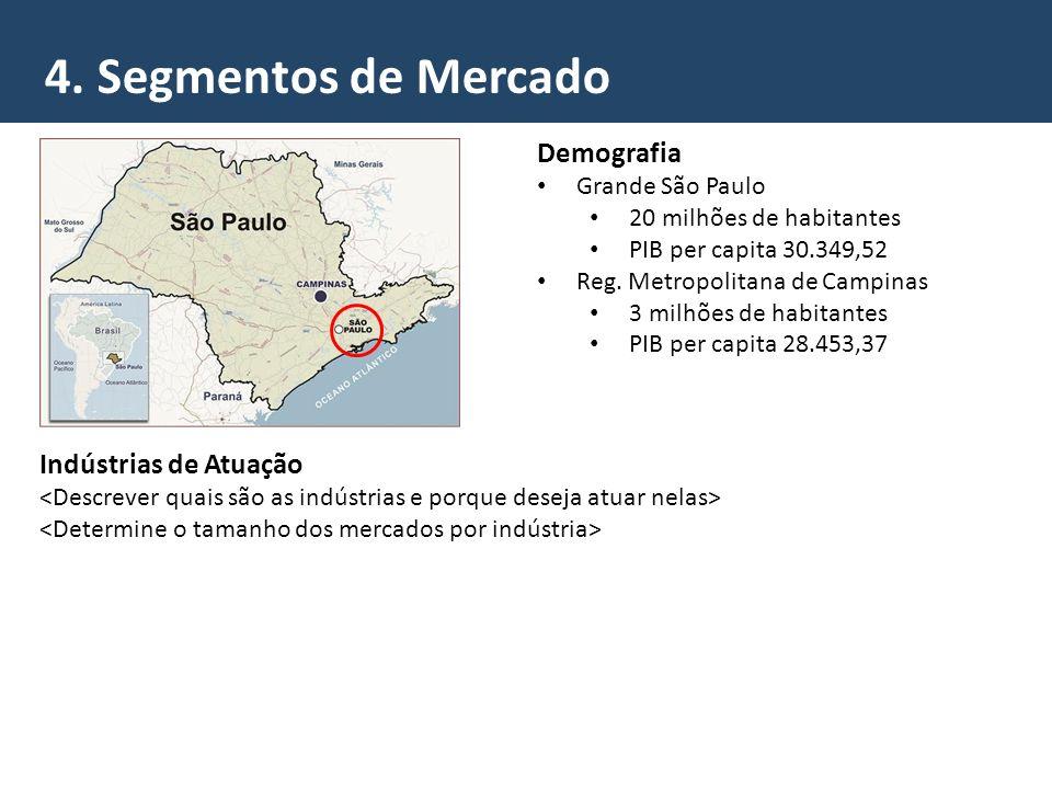 4. Segmentos de Mercado Indústrias de Atuação Demografia Grande São Paulo 20 milhões de habitantes PIB per capita 30.349,52 Reg. Metropolitana de Camp