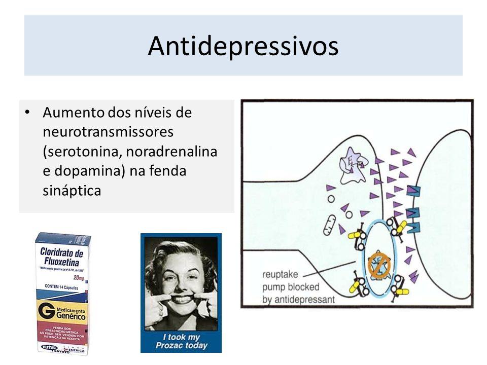 Antidepressivos Aumento dos níveis de neurotransmissores (serotonina, noradrenalina e dopamina) na fenda sináptica