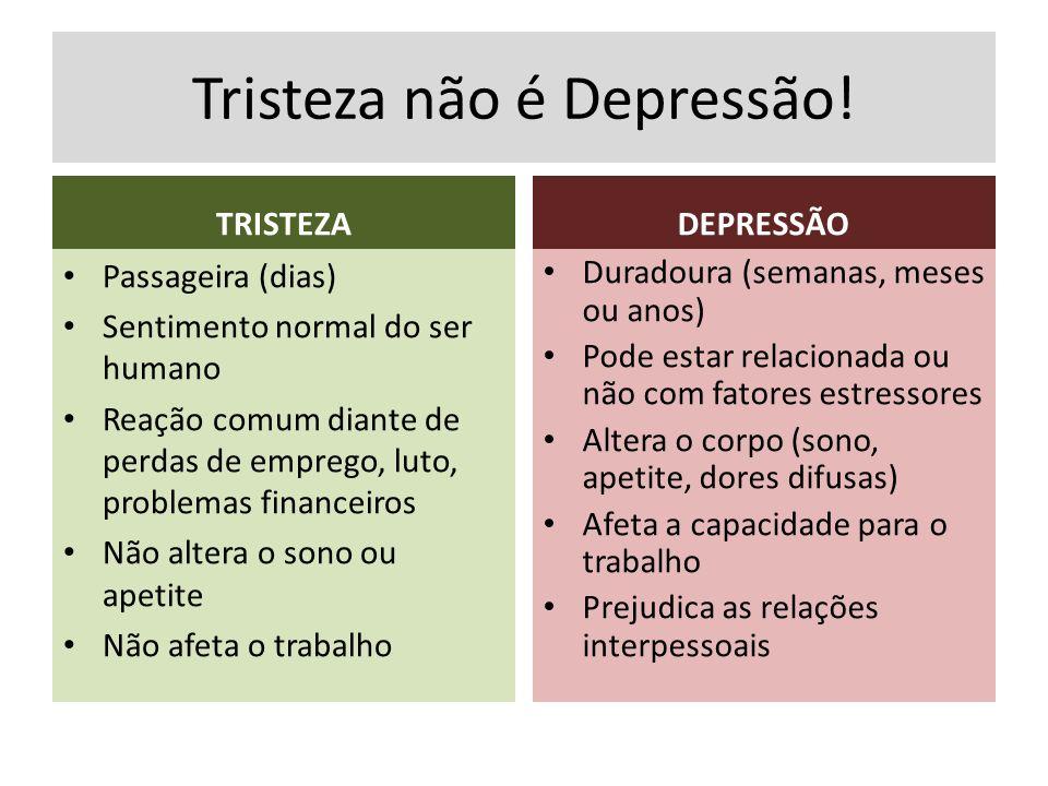 Tristeza não é Depressão! TRISTEZA Passageira (dias) Sentimento normal do ser humano Reação comum diante de perdas de emprego, luto, problemas finance