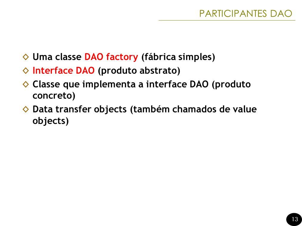 13 PARTICIPANTES DAO Uma classe DAO factory (fábrica simples) Interface DAO (produto abstrato) Classe que implementa a interface DAO (produto concreto) Data transfer objects (também chamados de value objects)
