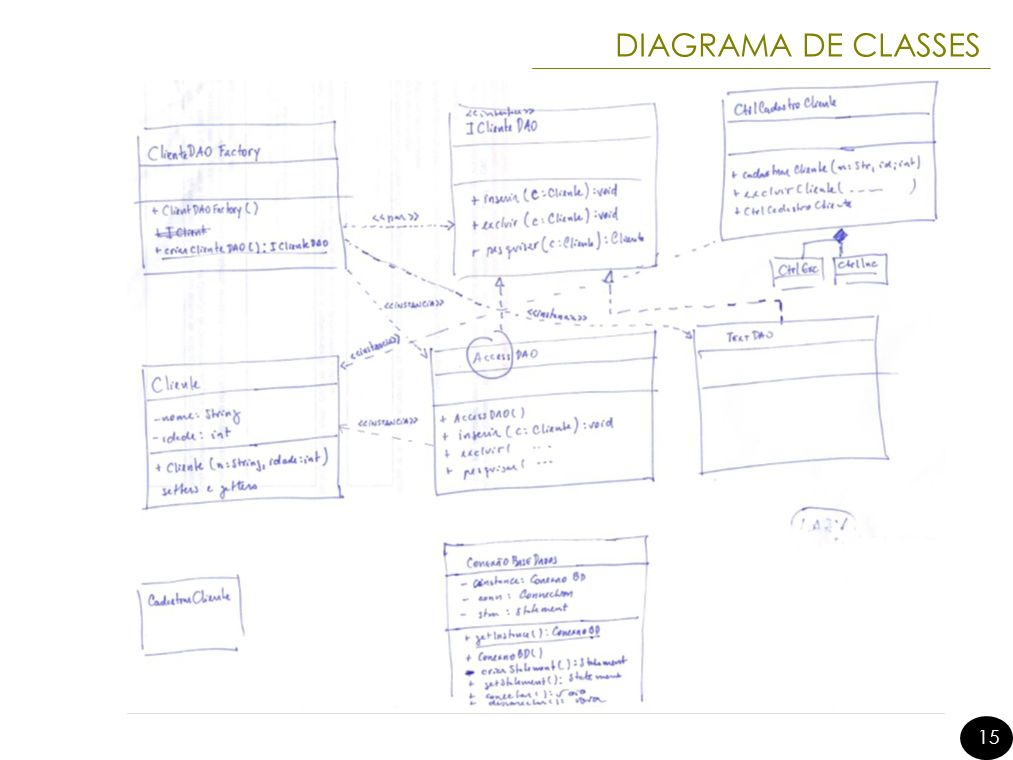 15 DIAGRAMA DE CLASSES