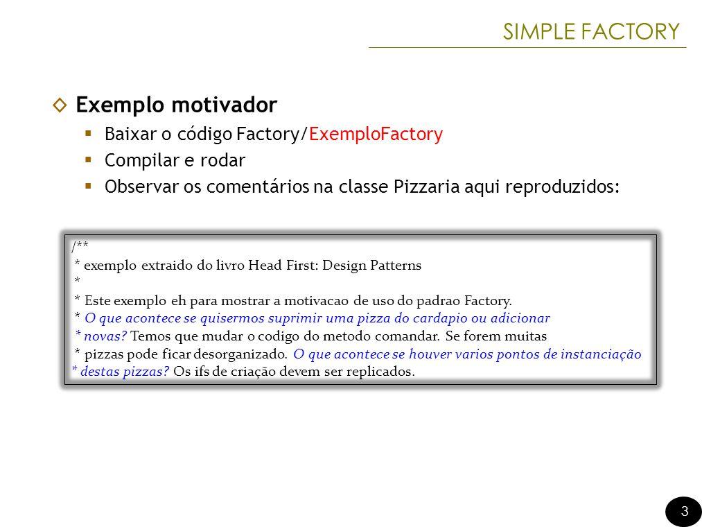 3 3 SIMPLE FACTORY Exemplo motivador Baixar o código Factory/ExemploFactory Compilar e rodar Observar os comentários na classe Pizzaria aqui reproduzi