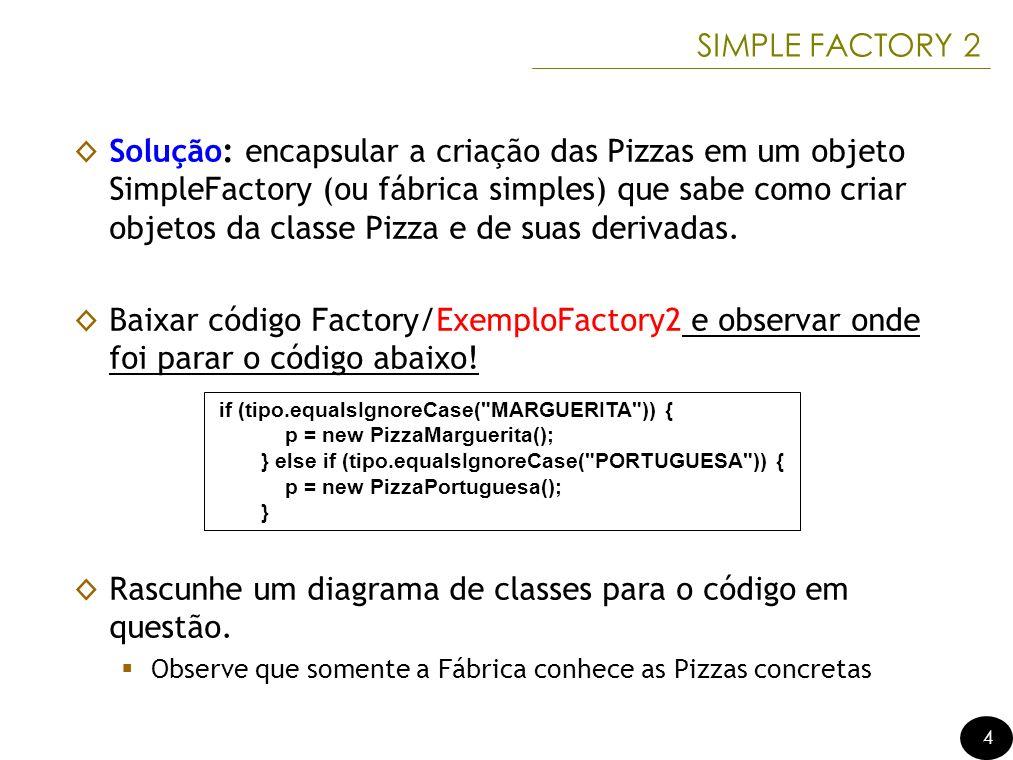 4 4 SIMPLE FACTORY 2 Solução: encapsular a criação das Pizzas em um objeto SimpleFactory (ou fábrica simples) que sabe como criar objetos da classe Pizza e de suas derivadas.