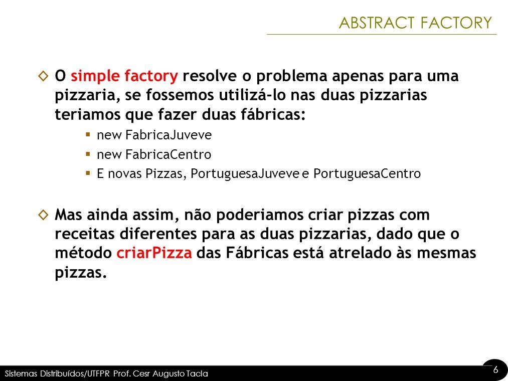 6 6 ABSTRACT FACTORY O simple factory resolve o problema apenas para uma pizzaria, se fossemos utilizá-lo nas duas pizzarias teriamos que fazer duas f