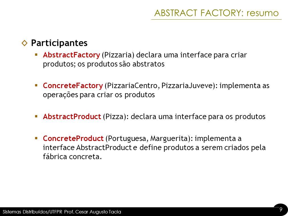 9 9 ABSTRACT FACTORY: resumo Participantes AbstractFactory (Pizzaria) declara uma interface para criar produtos; os produtos são abstratos ConcreteFactory (PizzariaCentro, PizzariaJuveve): implementa as operações para criar os produtos AbstractProduct (Pizza): declara uma interface para os produtos ConcreteProduct (Portuguesa, Marguerita): implementa a interface AbstractProduct e define produtos a serem criados pela fábrica concreta.