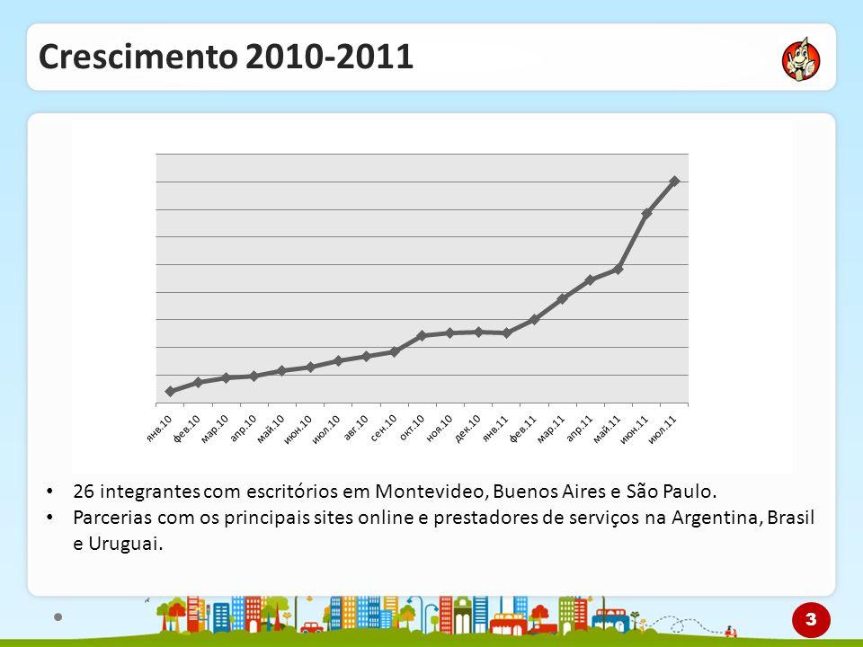 Crescimento 2010-2011 26 integrantes com escritórios em Montevideo, Buenos Aires e São Paulo. Parcerias com os principais sites online e prestadores d