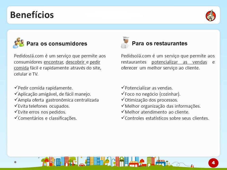 Benefícios 4 PedidosJá.com é um serviço que permite aos consumidores encontrar, descobrir e pedir comida fácil e rapidamente através do site, celular