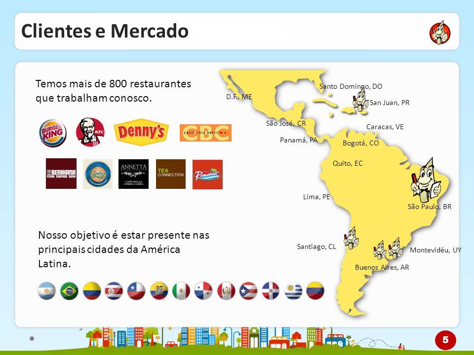 Clientes e Mercado 5 San Juan, PR Montevidéu, UY Buenos Aires, AR Santiago, CL São Paulo, BR Lima, PE Quito, EC Bogotá, CO Caracas, VE São José, CR D.