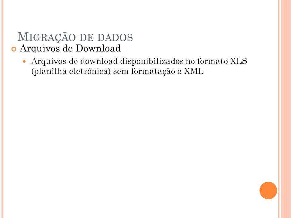 M IGRAÇÃO DE DADOS Arquivos de Download Arquivos de download disponibilizados no formato XLS (planilha eletrônica) sem formatação e XML