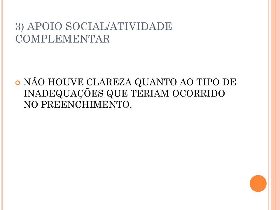 3) APOIO SOCIAL/ATIVIDADE COMPLEMENTAR NÃO HOUVE CLAREZA QUANTO AO TIPO DE INADEQUAÇÕES QUE TERIAM OCORRIDO NO PREENCHIMENTO.