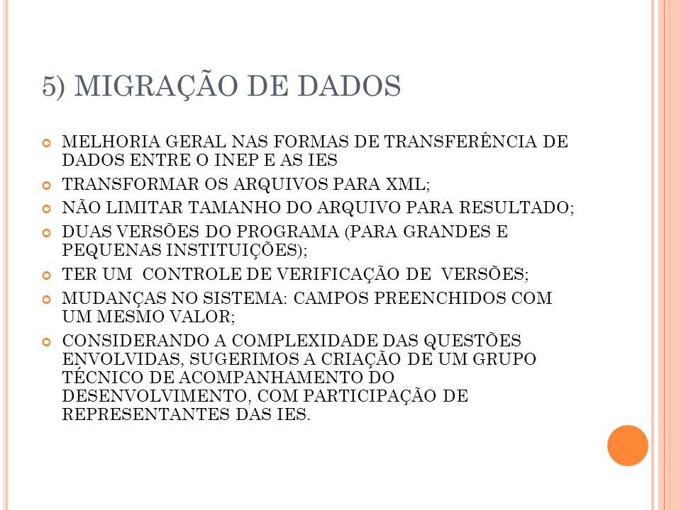 5) MIGRAÇÃO DE DADOS MELHORIA GERAL NAS FORMAS DE TRANSFERÊNCIA DE DADOS ENTRE O INEP E AS IES TRANSFORMAR OS ARQUIVOS PARA XML; NÃO LIMITAR TAMANHO DO ARQUIVO PARA RESULTADO; DUAS VERSÕES DO PROGRAMA (PARA GRANDES E PEQUENAS INSTITUIÇÕES); TER UM CONTROLE DE VERIFICAÇÃO DE VERSÕES; MUDANÇAS NO SISTEMA: CAMPOS PREENCHIDOS COM UM MESMO VALOR; CONSIDERANDO A COMPLEXIDADE DAS QUESTÕES ENVOLVIDAS, SUGERIMOS A CRIAÇÃO DE UM GRUPO TÉCNICO DE ACOMPANHAMENTO DO DESENVOLVIMENTO, COM PARTICIPAÇÃO DE REPRESENTANTES DAS IES.