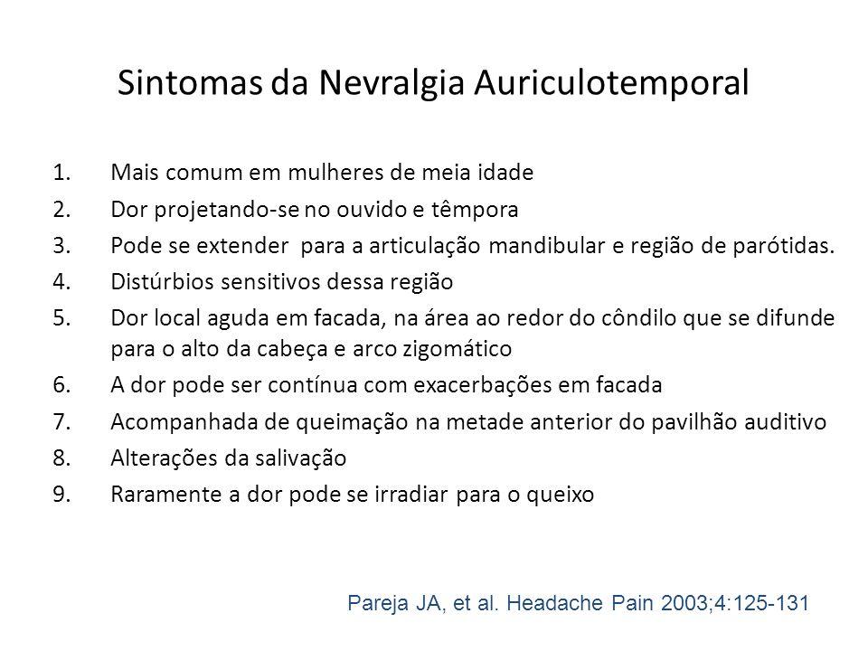Sintomas da Nevralgia Auriculotemporal 1.Mais comum em mulheres de meia idade 2.Dor projetando-se no ouvido e têmpora 3.Pode se extender para a articu