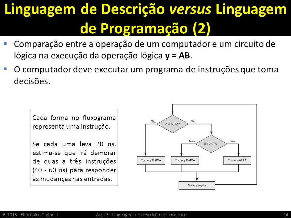 Linguagem de Descrição versus Linguagem de Programação (2) Comparação entre a operação de um computador e um circuito de lógica na execução da operação lógica y = AB.
