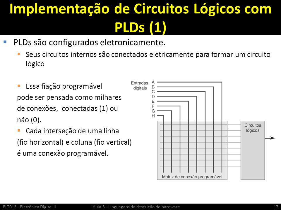 Implementação de Circuitos Lógicos com PLDs (1) PLDs são configurados eletronicamente.