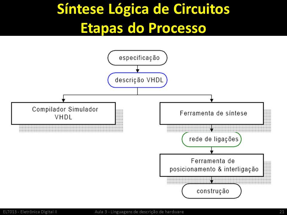 Síntese Lógica de Circuitos Etapas do Processo ELT013 - Eletrônica Digital II Aula 3 - Linguagens de descrição de hardware21