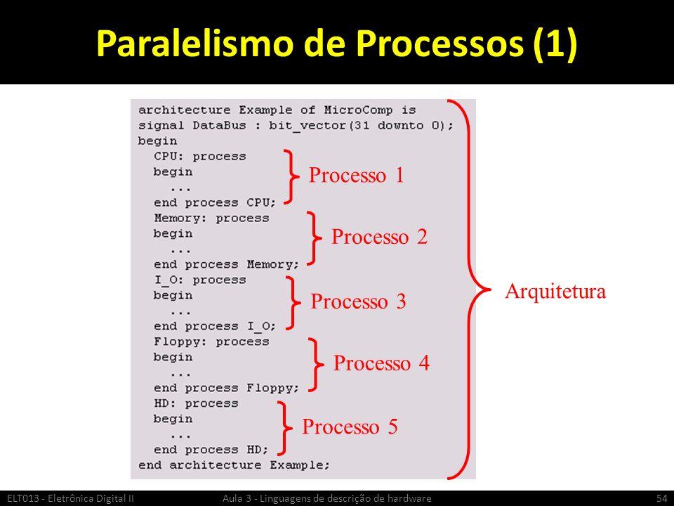 Paralelismo de Processos (1) ELT013 - Eletrônica Digital II Aula 3 - Linguagens de descrição de hardware54 Arquitetura Processo 1 Processo 2 Processo 3 Processo 4 Processo 5