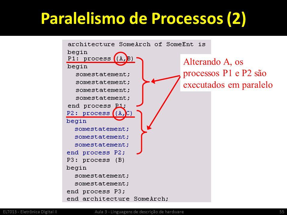 Paralelismo de Processos (2) ELT013 - Eletrônica Digital II Aula 3 - Linguagens de descrição de hardware55 Alterando A, os processos P1 e P2 são executados em paralelo