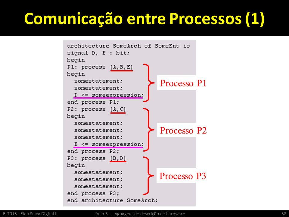 Comunicação entre Processos (1) ELT013 - Eletrônica Digital II Aula 3 - Linguagens de descrição de hardware58 Processo P1 Processo P2 Processo P3