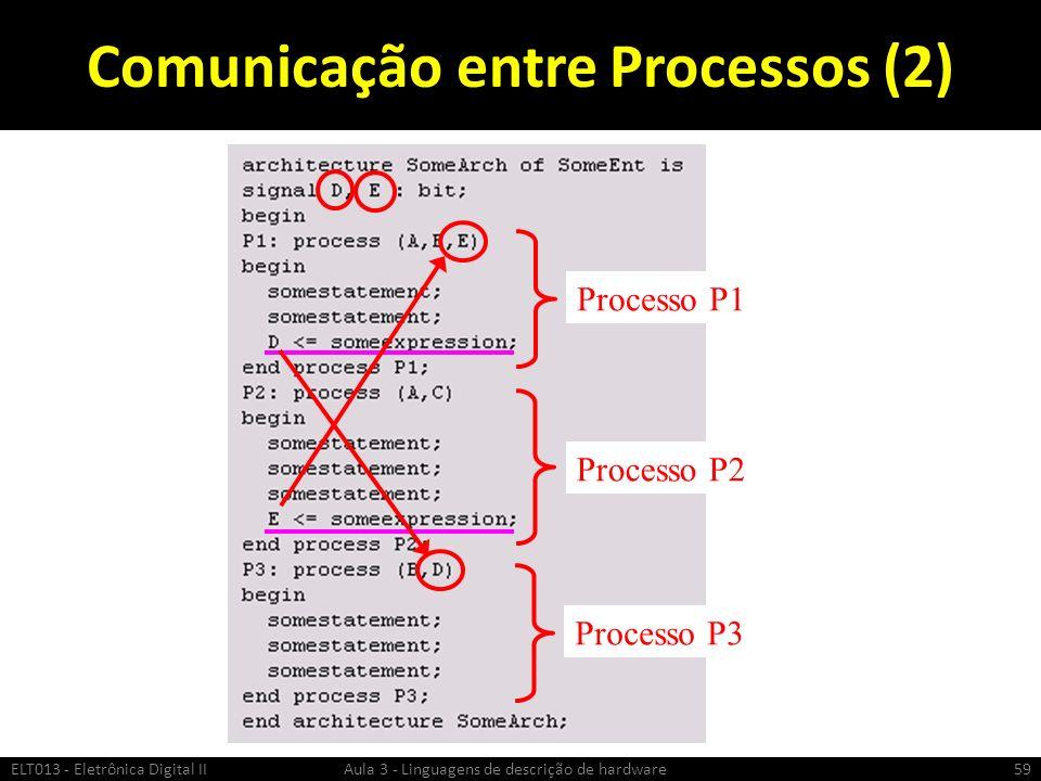 Comunicação entre Processos (2) ELT013 - Eletrônica Digital II Aula 3 - Linguagens de descrição de hardware59 Processo P1 Processo P2 Processo P3