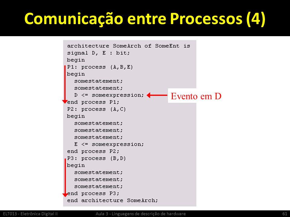 Comunicação entre Processos (4) ELT013 - Eletrônica Digital II Aula 3 - Linguagens de descrição de hardware61 Evento em D