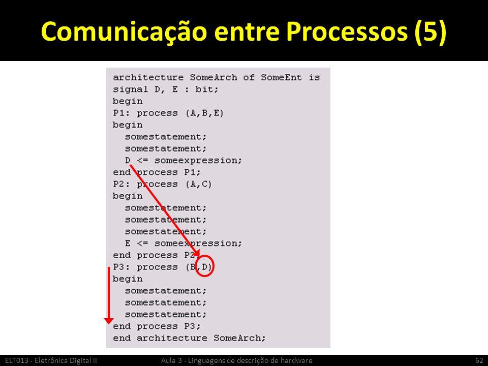 Comunicação entre Processos (5) ELT013 - Eletrônica Digital II Aula 3 - Linguagens de descrição de hardware62