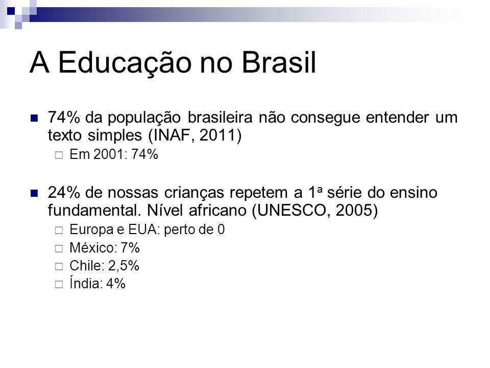 A Educação no Brasil 74% da população brasileira não consegue entender um texto simples (INAF, 2011) Em 2001: 74% 24% de nossas crianças repetem a 1 a série do ensino fundamental.