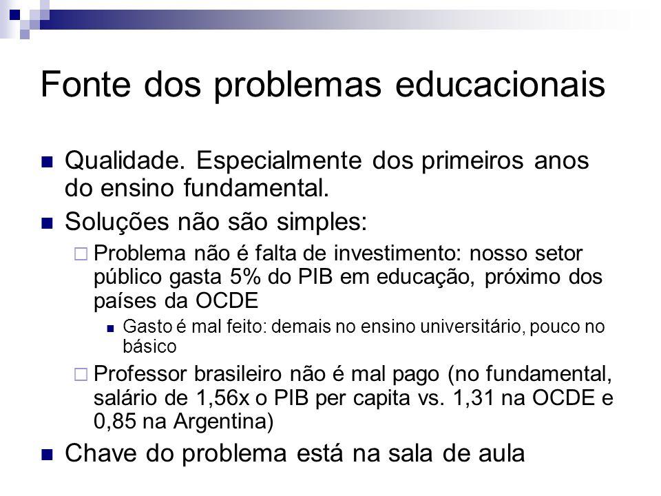 Fonte dos problemas educacionais Qualidade.Especialmente dos primeiros anos do ensino fundamental.