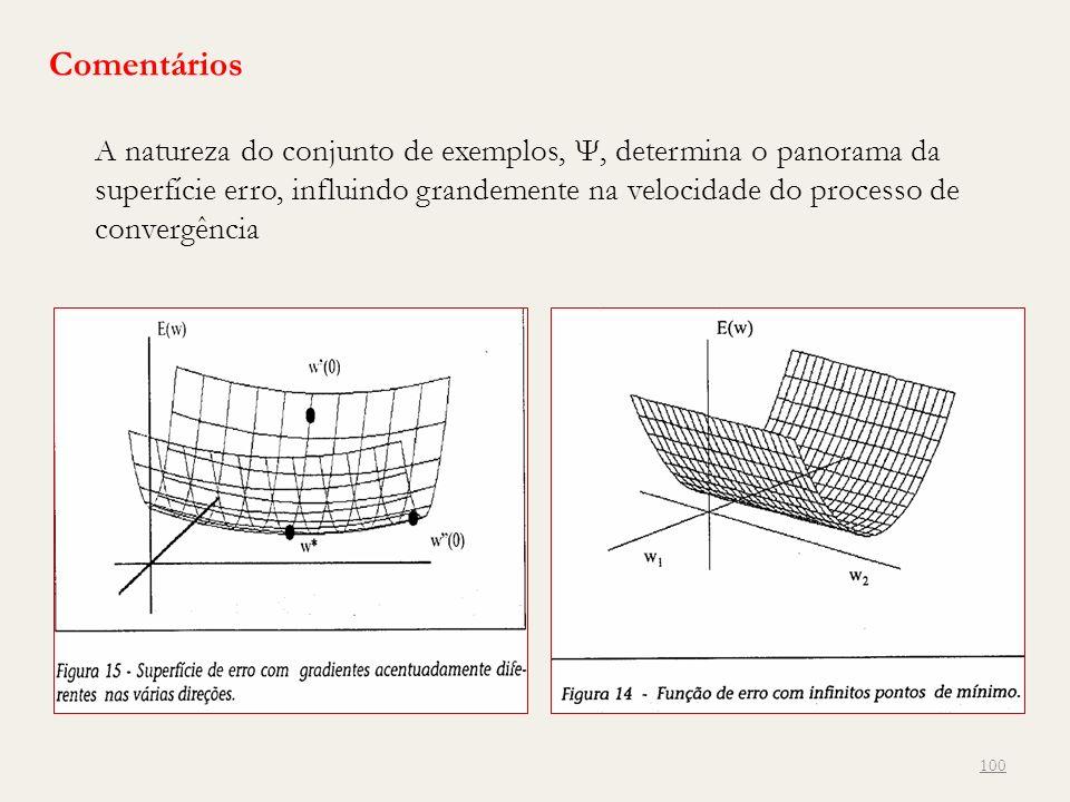 Comentários A natureza do conjunto de exemplos, Ψ, determina o panorama da superfície erro, influindo grandemente na velocidade do processo de converg