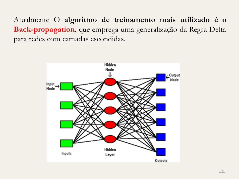 101 Atualmente O algoritmo de treinamento mais utilizado é o Back-propagation, que emprega uma generalização da Regra Delta para redes com camadas esc