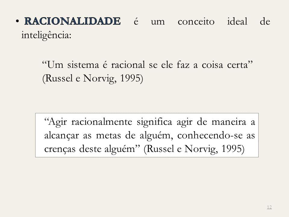 12 Um sistema é racional se ele faz a coisa certa (Russel e Norvig, 1995) Agir racionalmente significa agir de maneira a alcançar as metas de alguém,