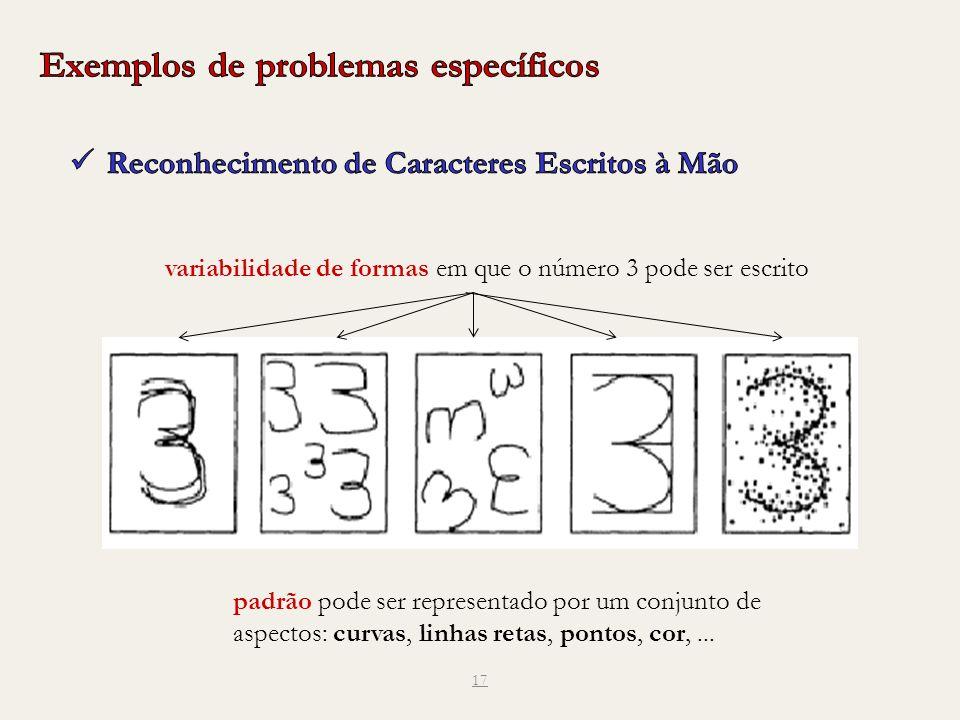 17 variabilidade de formas em que o número 3 pode ser escrito padrão pode ser representado por um conjunto de aspectos: curvas, linhas retas, pontos,