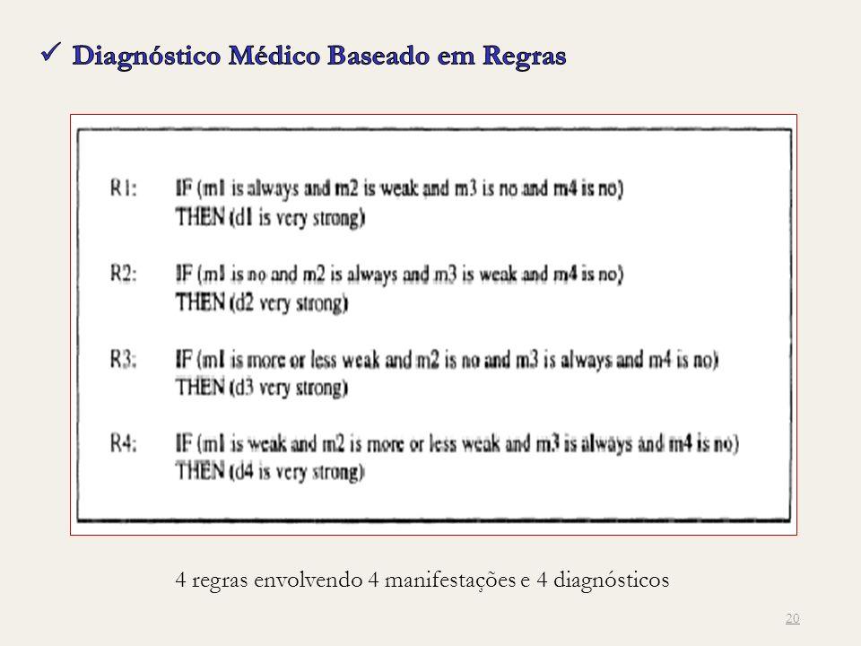 20 4 regras envolvendo 4 manifestações e 4 diagnósticos