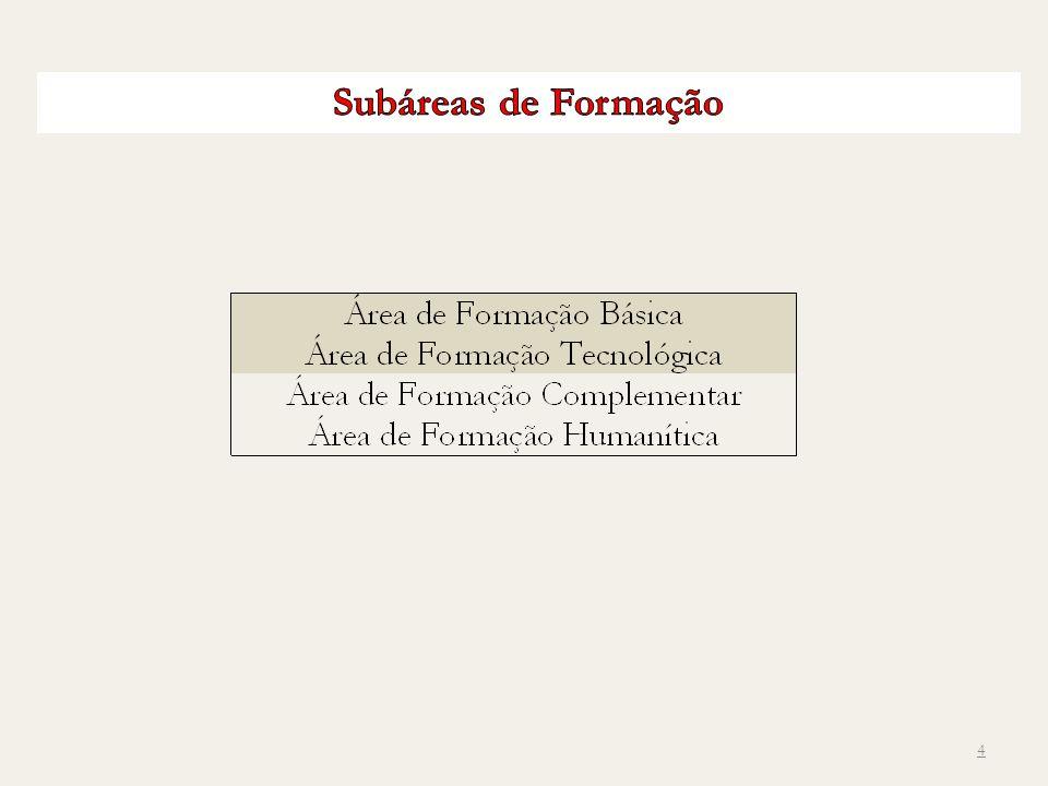 65 Fonte: Notas de aula - EA072 – Prof. Fernando J. Von Zuben – DCA/FEEC/UNICAMP