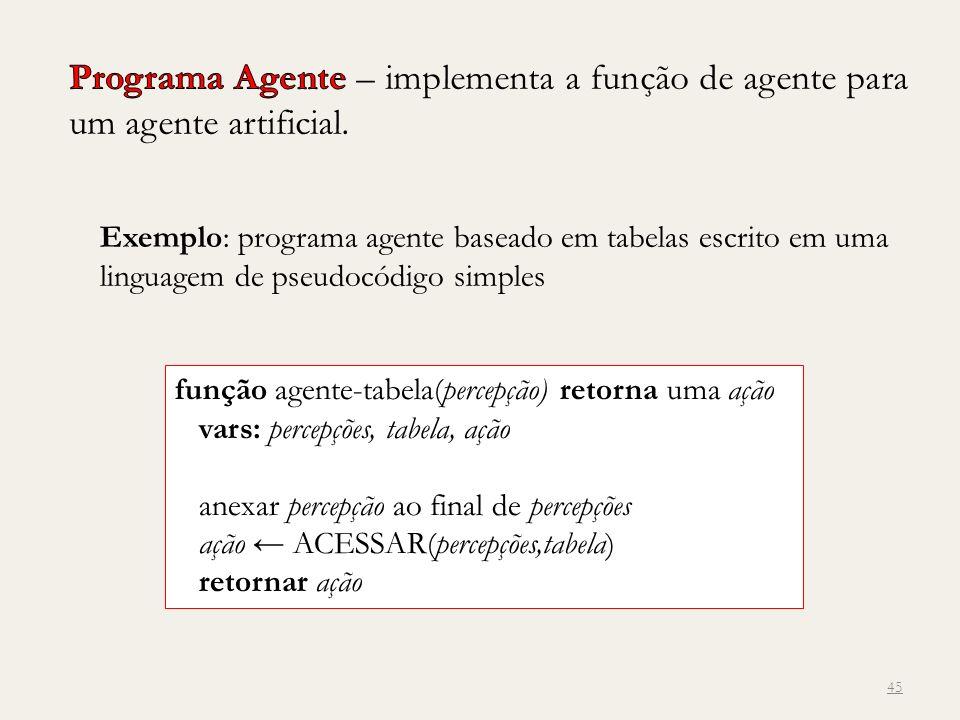 45 Exemplo: programa agente baseado em tabelas escrito em uma linguagem de pseudocódigo simples função agente-tabela(percepção) retorna uma ação vars:
