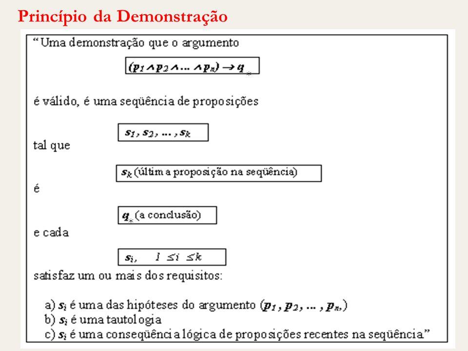 55 Princípio da Demonstração * *